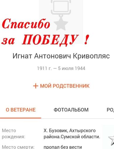 Кривопляс Игнат Антонович