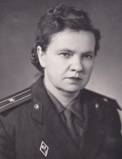 Маланьина Клавдия Николаевна