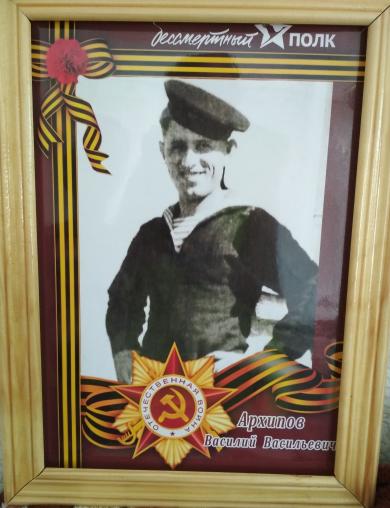 Архипов Василий Васильевич