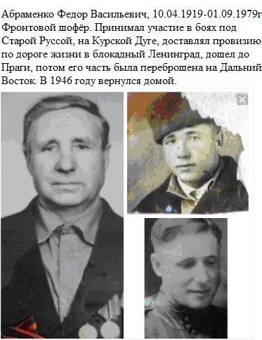 Абраменко Федор Васильевич