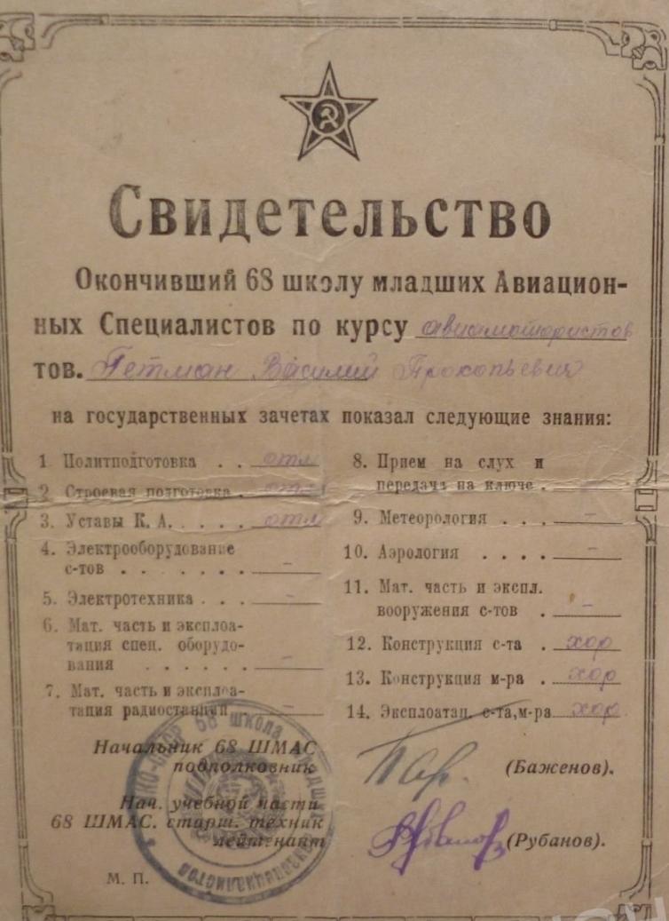 Гетман Василий Прокопьевич